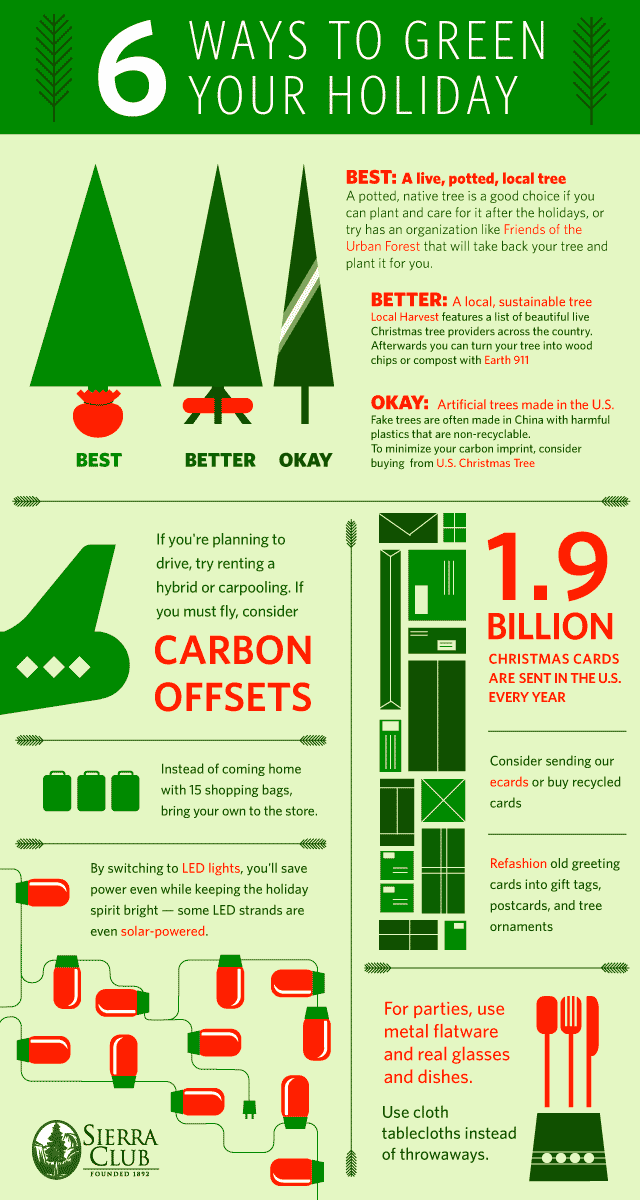 6 Ways to Green Your Holiday