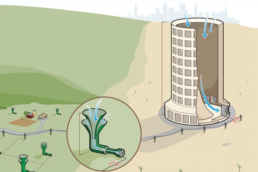 Wind Turbines: Bladeless Wind Turbines