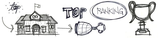 top 10 cool schools